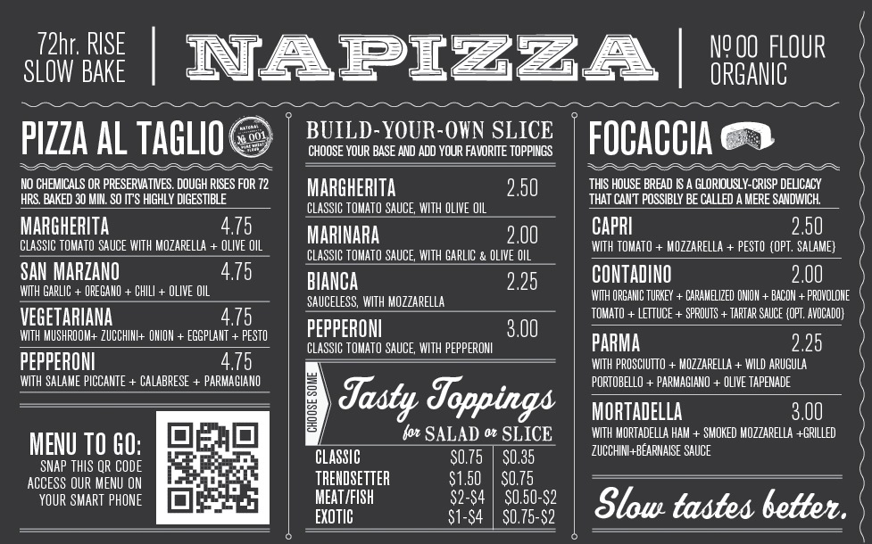 Napizza Wall Menu - Closeup