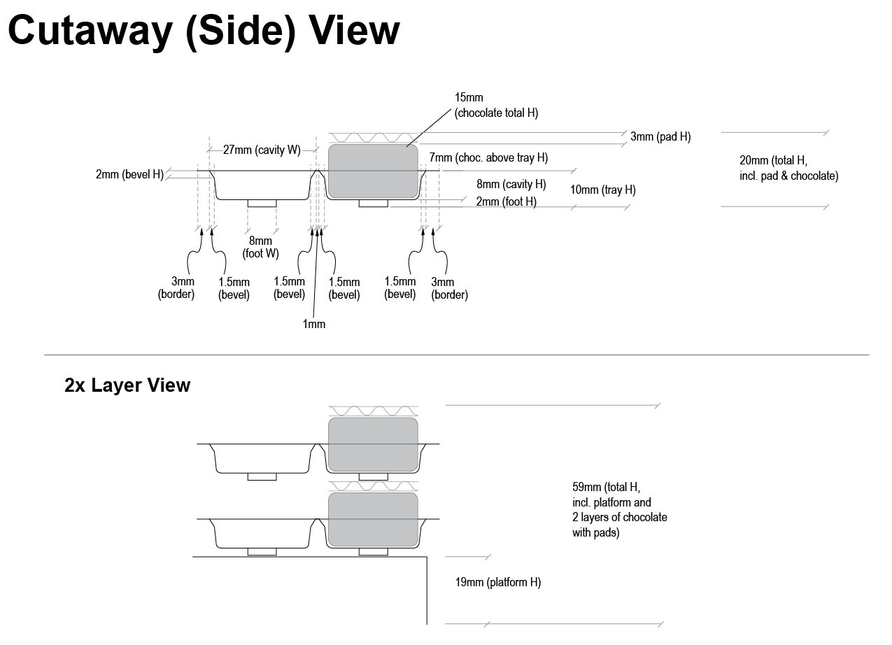Production Diagram for thermoformed tray for chocolates.