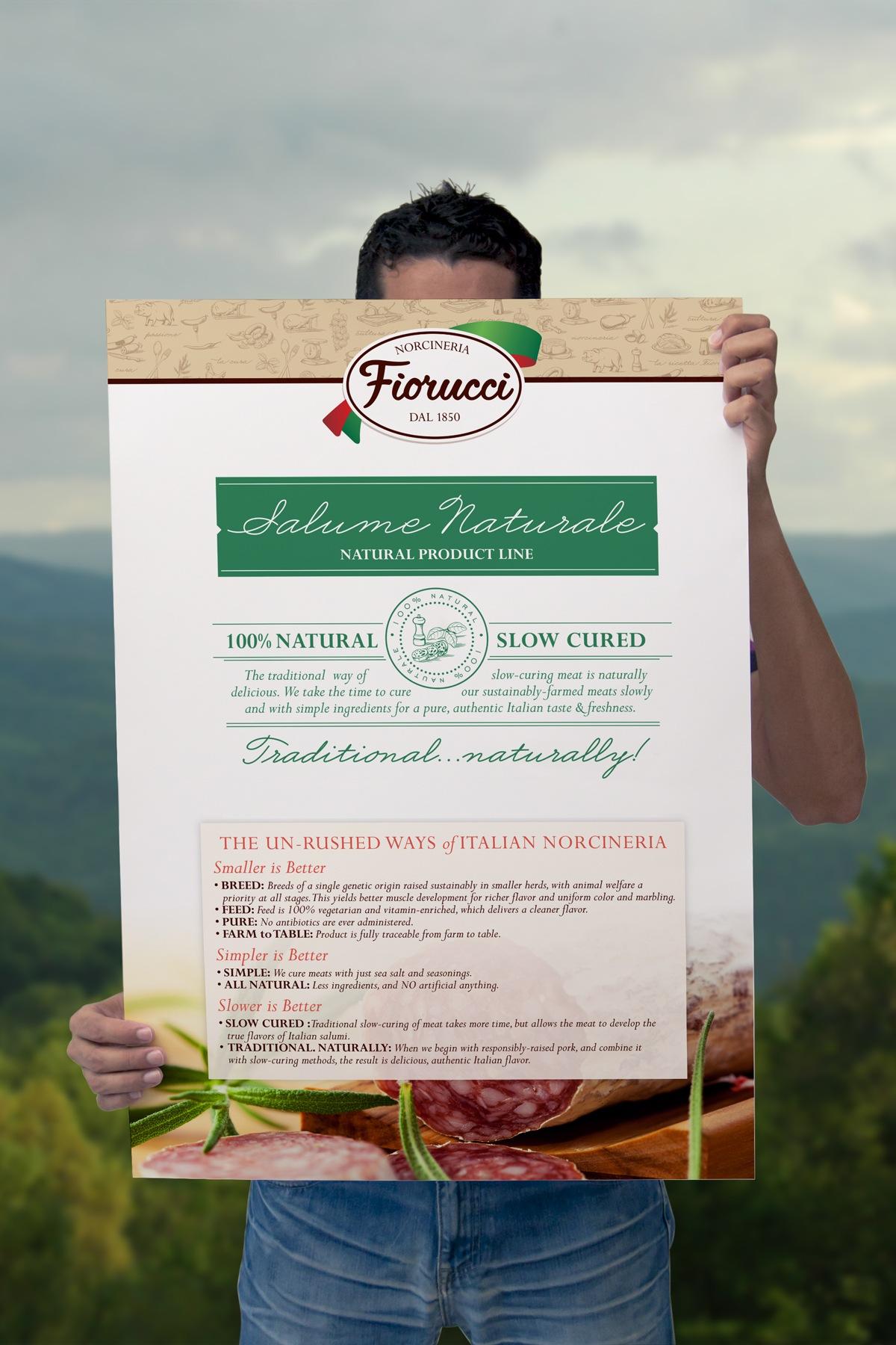 Fiorucci Foods™ Natural Deli Meat Poster