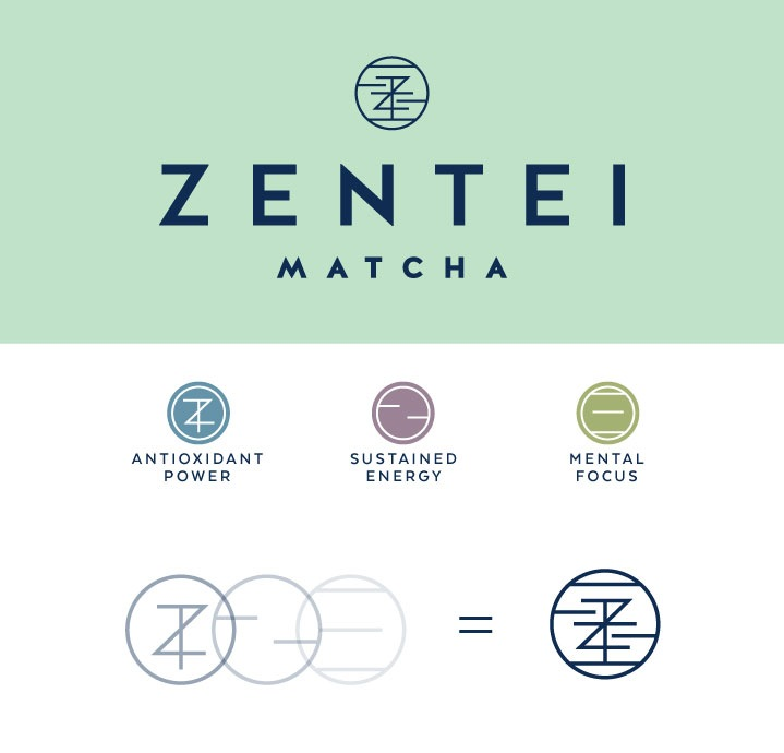 Zentei Branding and Icons